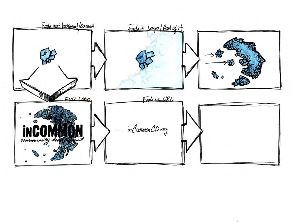 inCommonStoryboard-5